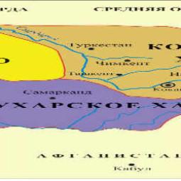 'История возникновения и ликвидации Кокандского ханства