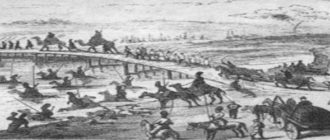 История возрождения и капитуляции Хивинского ханства