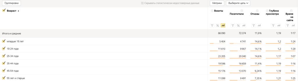 Коммерческое предложение по размещению рекламных блоков на сайте https://centralasia.club/ на март 2020года